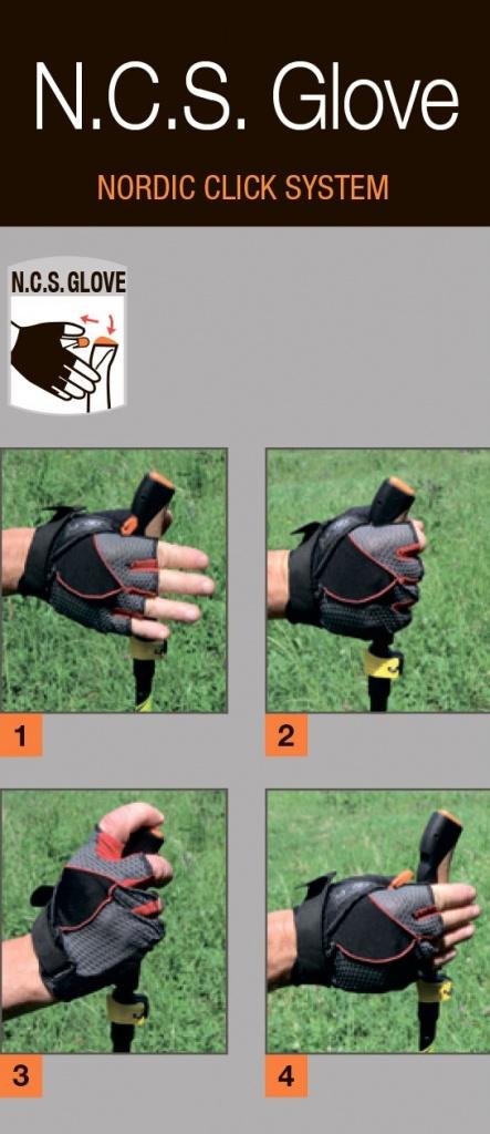 Technologie Gabel - Nordic Click System rękawiczka