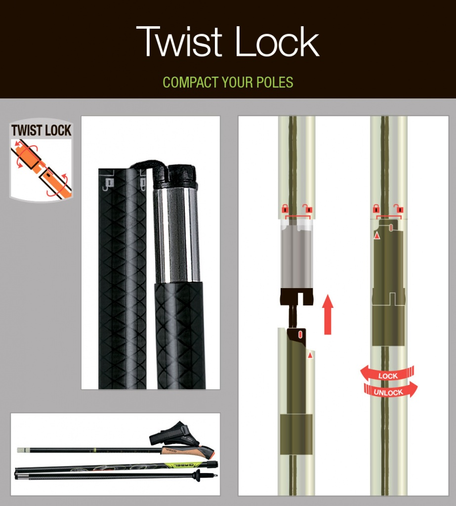 Technologie Gabel - Twist Lock
